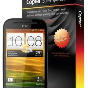 Copter for HTC One SV ScreenProtection