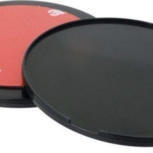 Dashboard Plates