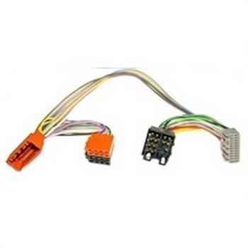 ISO2CAR Mute-Adapter Chrysler 2001-