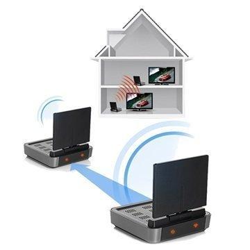 One For All SV 1730 Wireless TV Lähetin & Vastaanotin