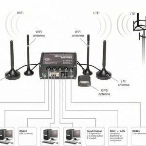 Teltonika RUT955 LTE WLAN Reititin